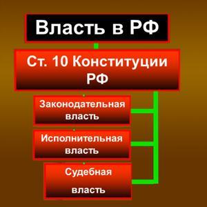 Органы власти Белгорода