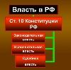 Органы власти в Белгороде